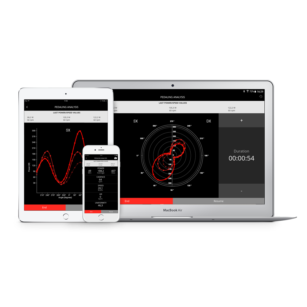 My E-Training: App &